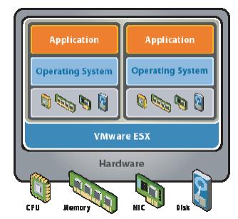 vmware-esx